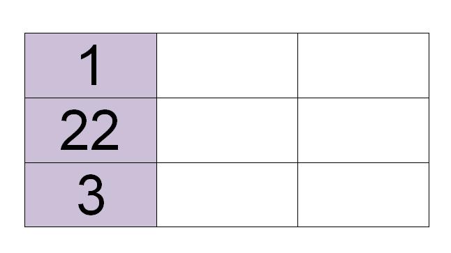 ריבוע פיתגורס ציר 1-2-3